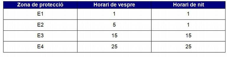 taula 5