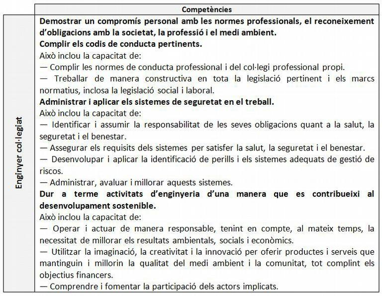 taula 3.1