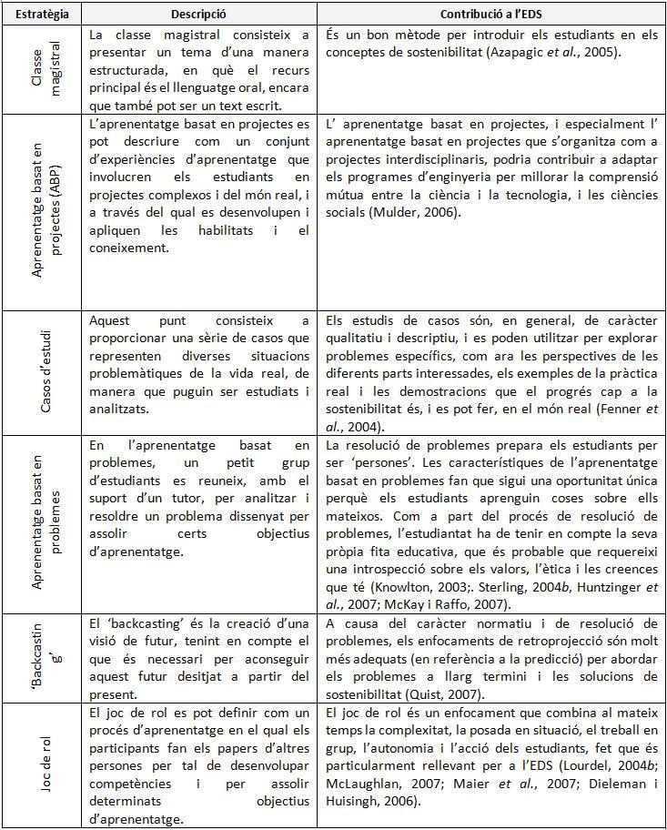 taula 4.5