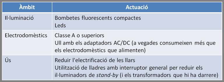 electricitat.png