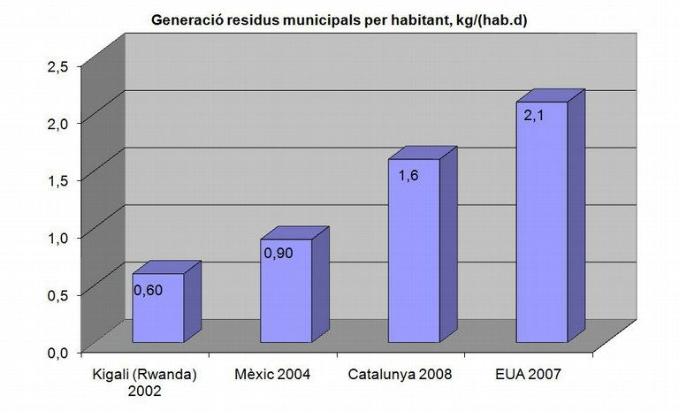 habitant catalunya: