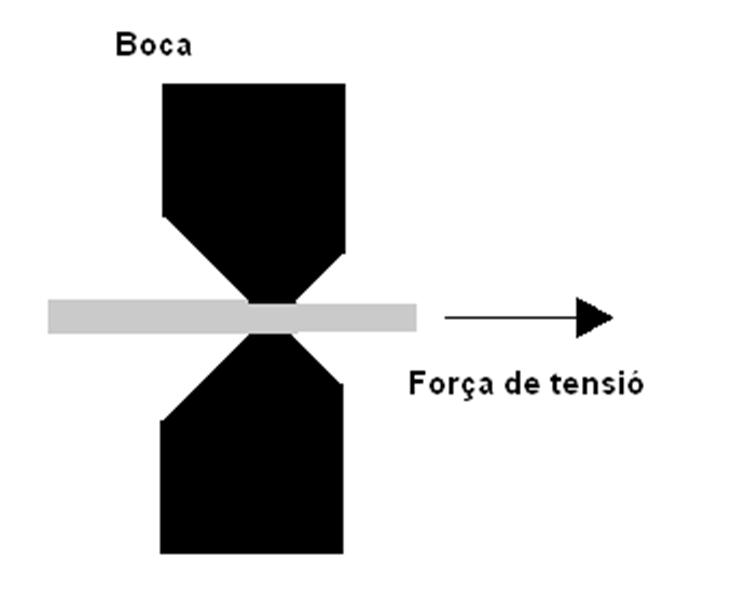 fig 29