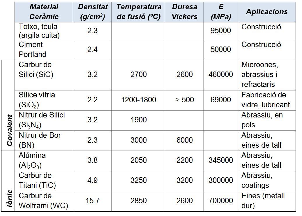 taula 8