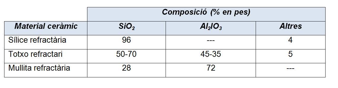 taula 9