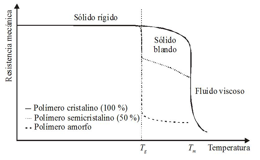fig 31
