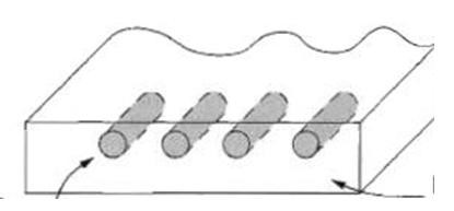 fig 37